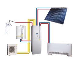 Termoidraulica Zaccara Pompa Di Calore Sistemi Di Riscaldamento E